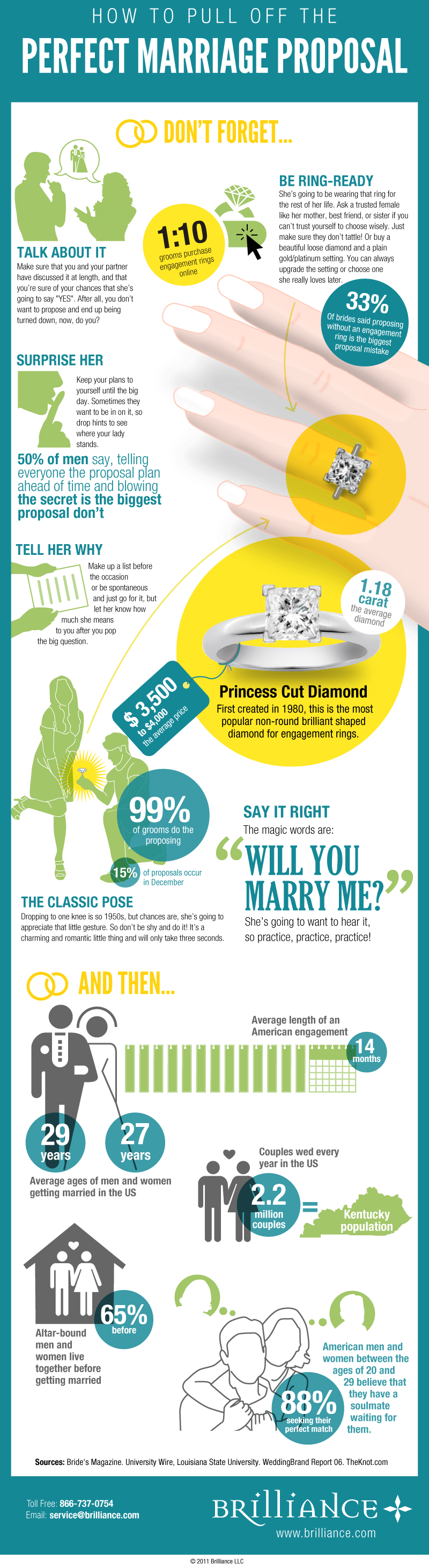 Finally, an article that walks you step by step how to execute the perfect proposal. From finding the right location, buying the perfect ring, and knowing what to say this guide has it all. Can't wait to see if my boyfriend can pull this off! Pinning this for later! #Proposal #Engagement #Beach #Romantic #FutureHusband #Love