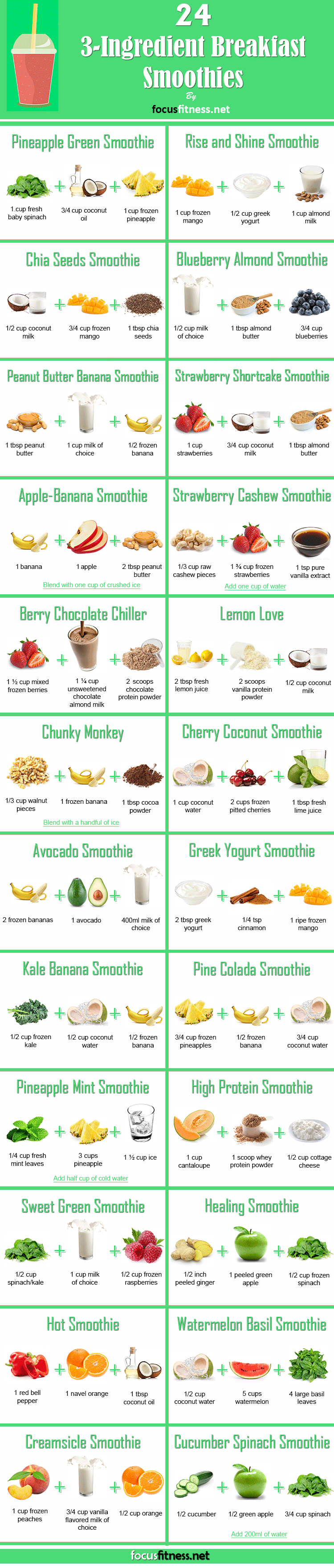 infographic showing 24 different 3-ingredient easy weight loss smoothie recipes at a glance