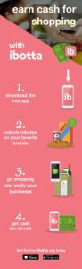 earn cash for shopping with ibotta infographic