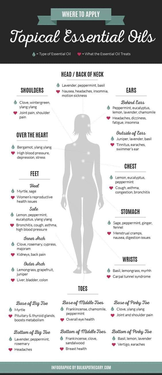 WOW this list of essential oils is AMAZING! The perfect resource of the best essential oils you can buy right on Amazon. I am so glad I found these so I can improve my health & wellbeing. Also included is essential oil recipes & hacks for beginners! Pin this for later!