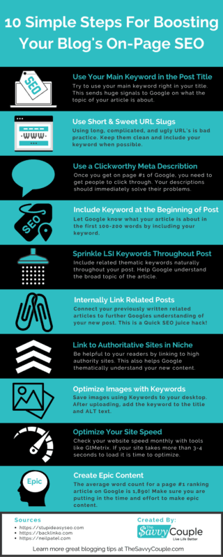 This guide to boost my blogs search engine ranking is AMAZING! I am so glad I found this. It's so easy to follow and actually understand. Now my blog is ranking on page #1 of Google and getting thousands of FREE page views a month! On-Page SEO works! Pin this! #Blogging #SEO #Traffic #Growth #Money #Google #SearchEngine #SocialMedia #BloggingTips
