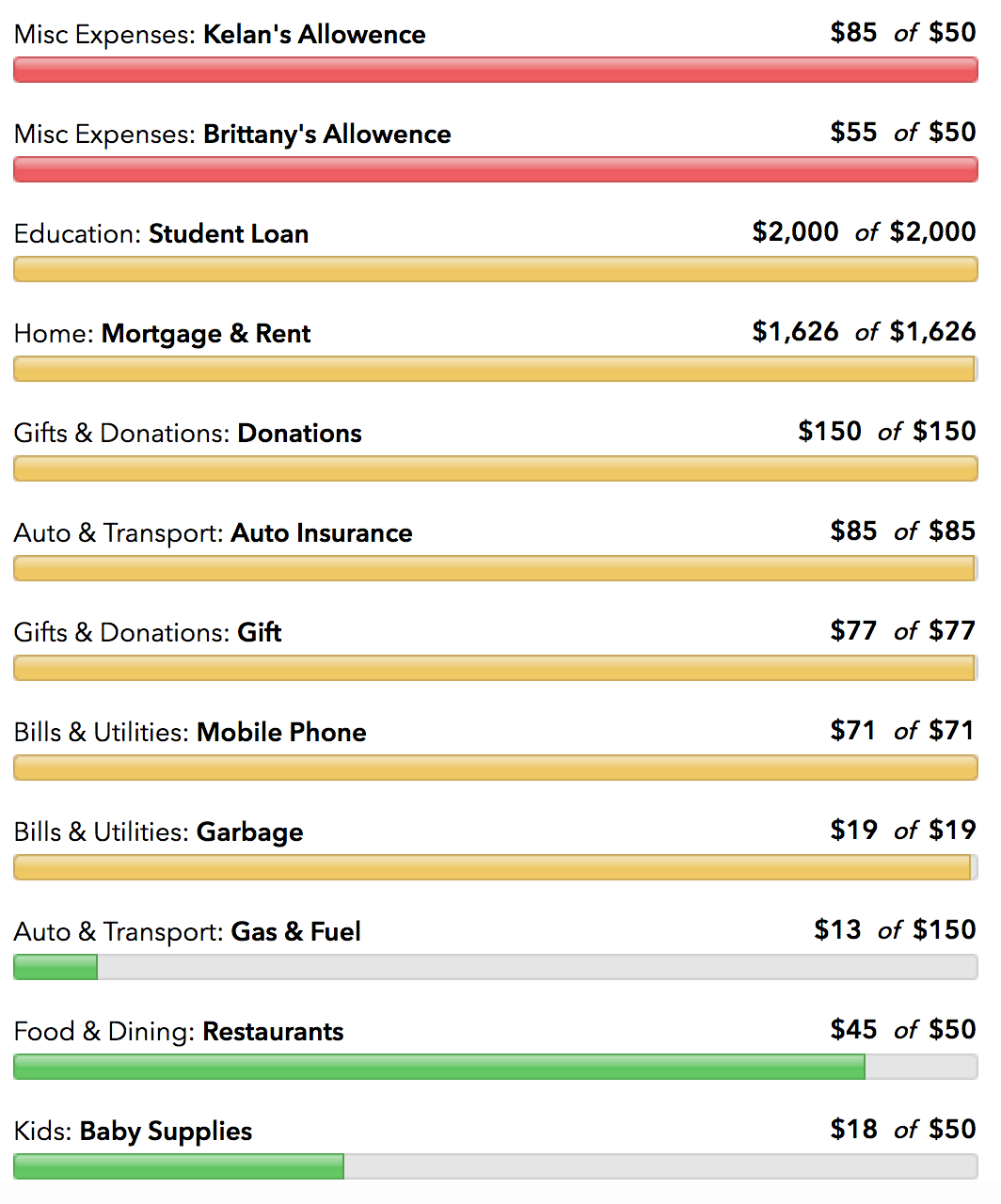 Mint budgeting app screenshot of expense categories