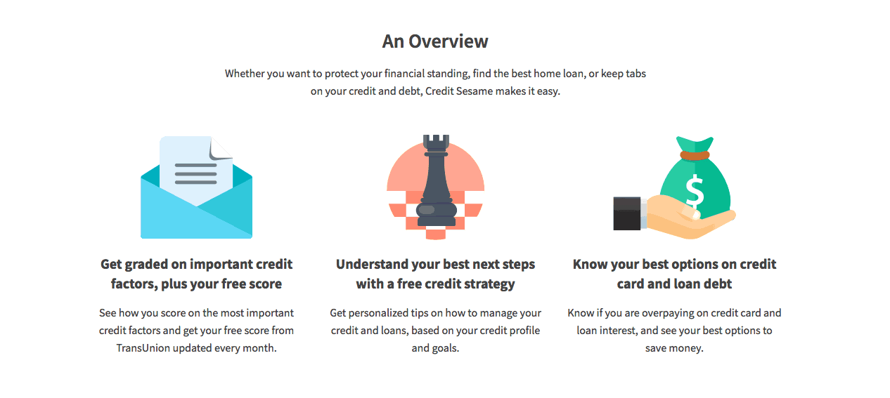 screenshot overview of how credit sesame helps you