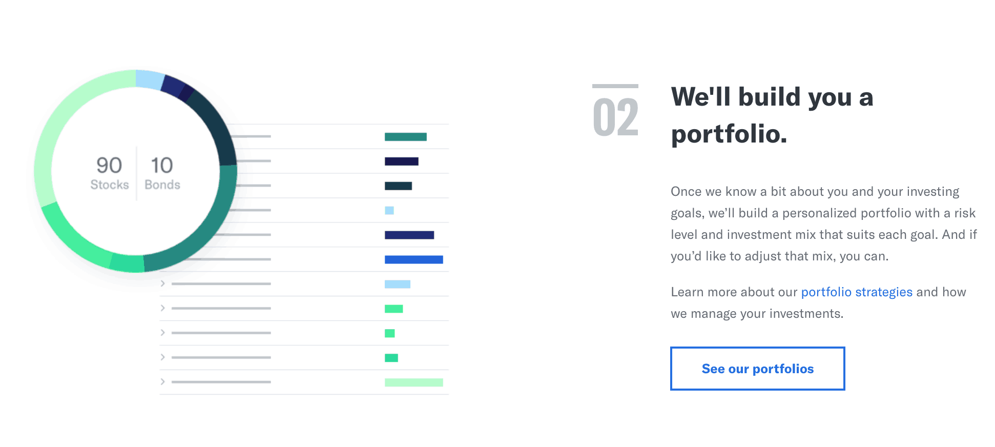 screenshot showing how betterment works, step 2 they build a portfolio for you