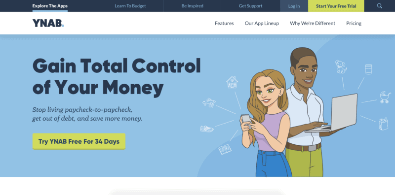 ynab online personal finance software